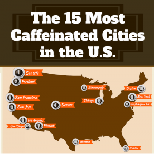 caffeinated_cities_small