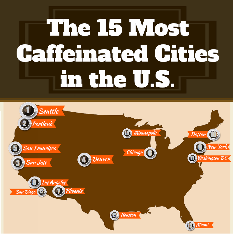 Caffeine Per Scoop Of Coffee