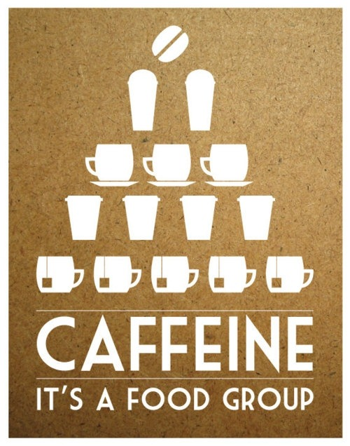 Image result for caffeine is good for you
